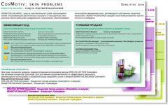 Программы для косметологов от DR.GRANDEL_CosMotive