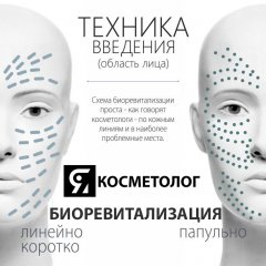 ОБЛАСТЬ ЛИЦА БИОРЕВИТАЛИЗАЦИЯ - ТЕХНИКИ ВВЕДЕНИЯ